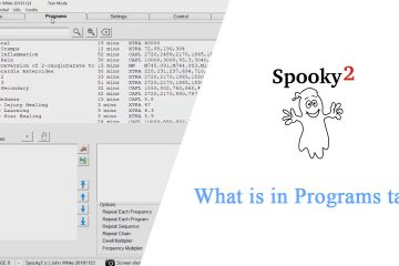 What is in Programs tab